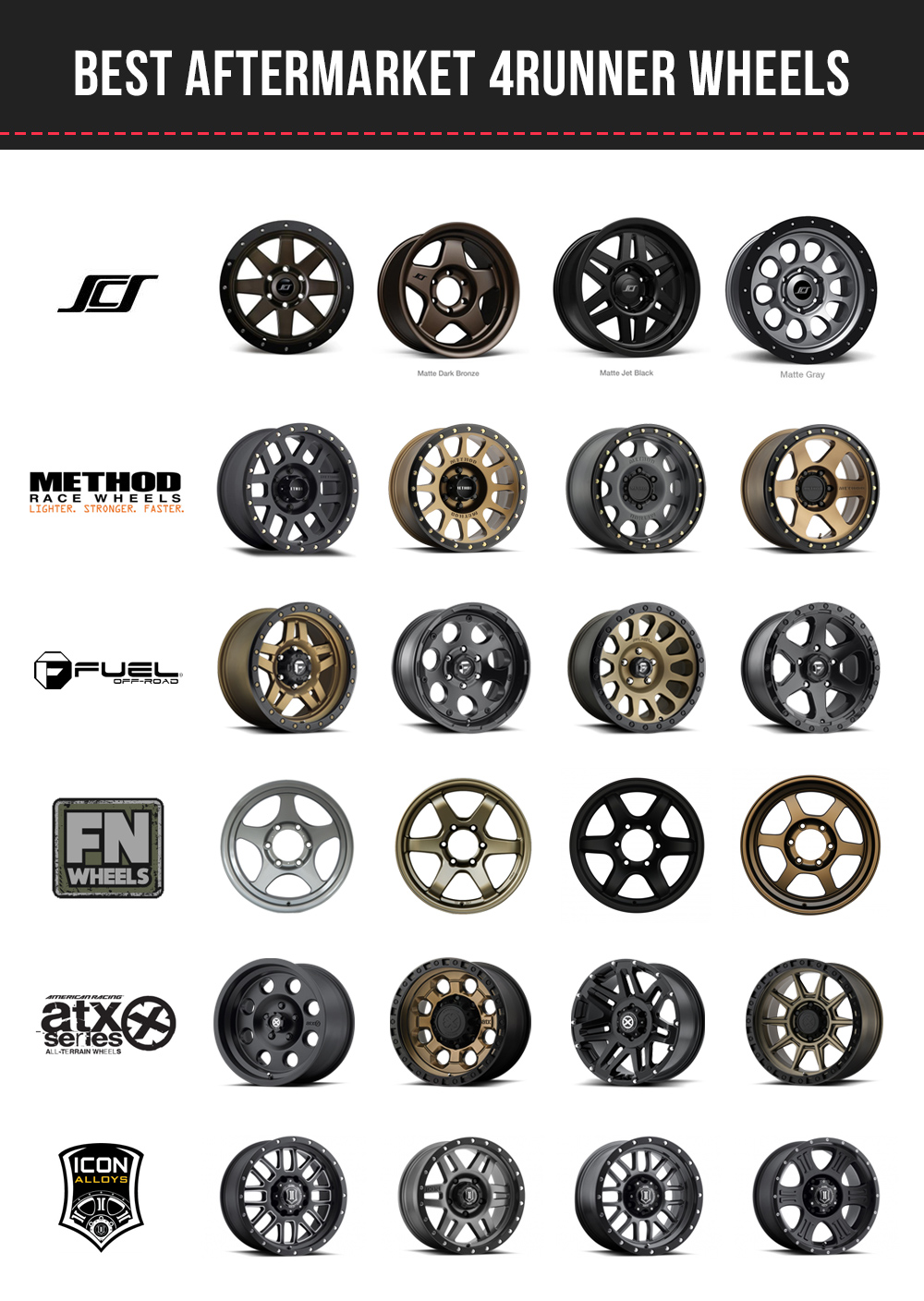 Best Aftermarket 4Runner Wheels